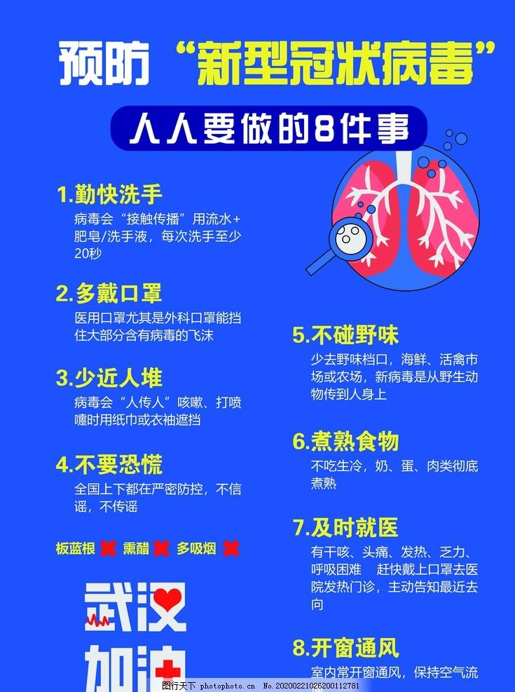 預防新冠病毒要做的8件事