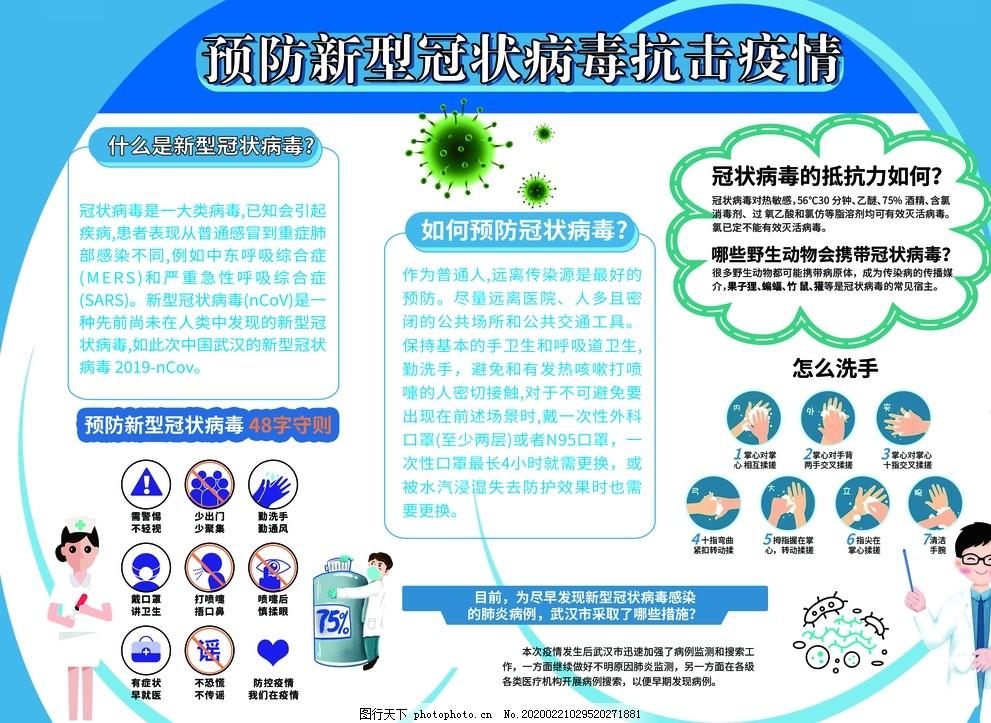 預防新型冠狀病毒抗擊疫情
