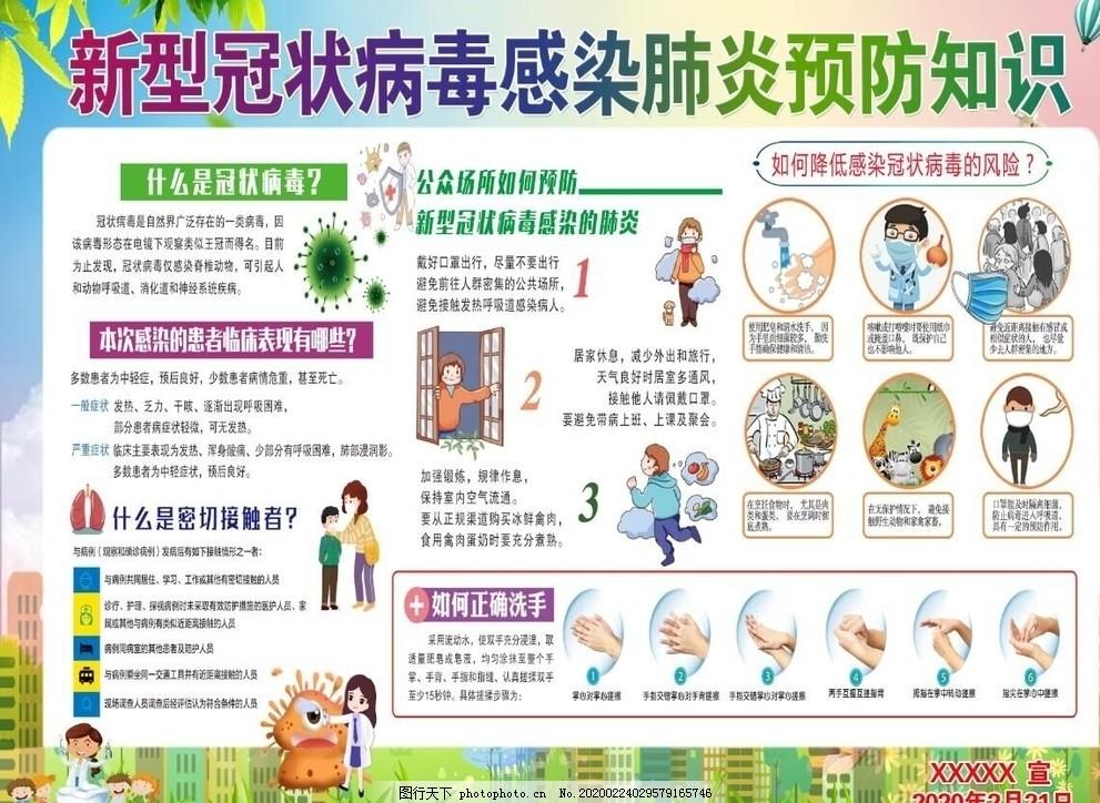 預防新型冠狀病毒肺炎