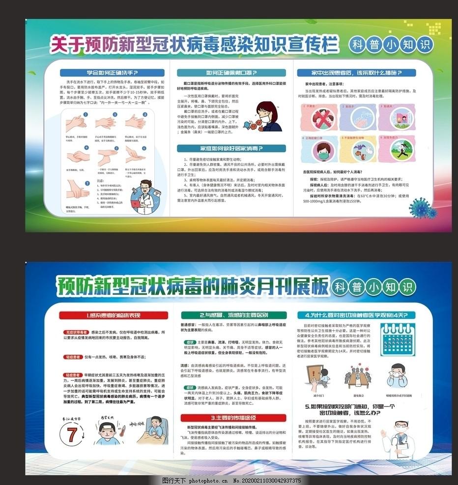 新冠状病毒知识宣传栏展板海报,COVID,卫生展板,平面展开图,设计,广告设计,海报设计