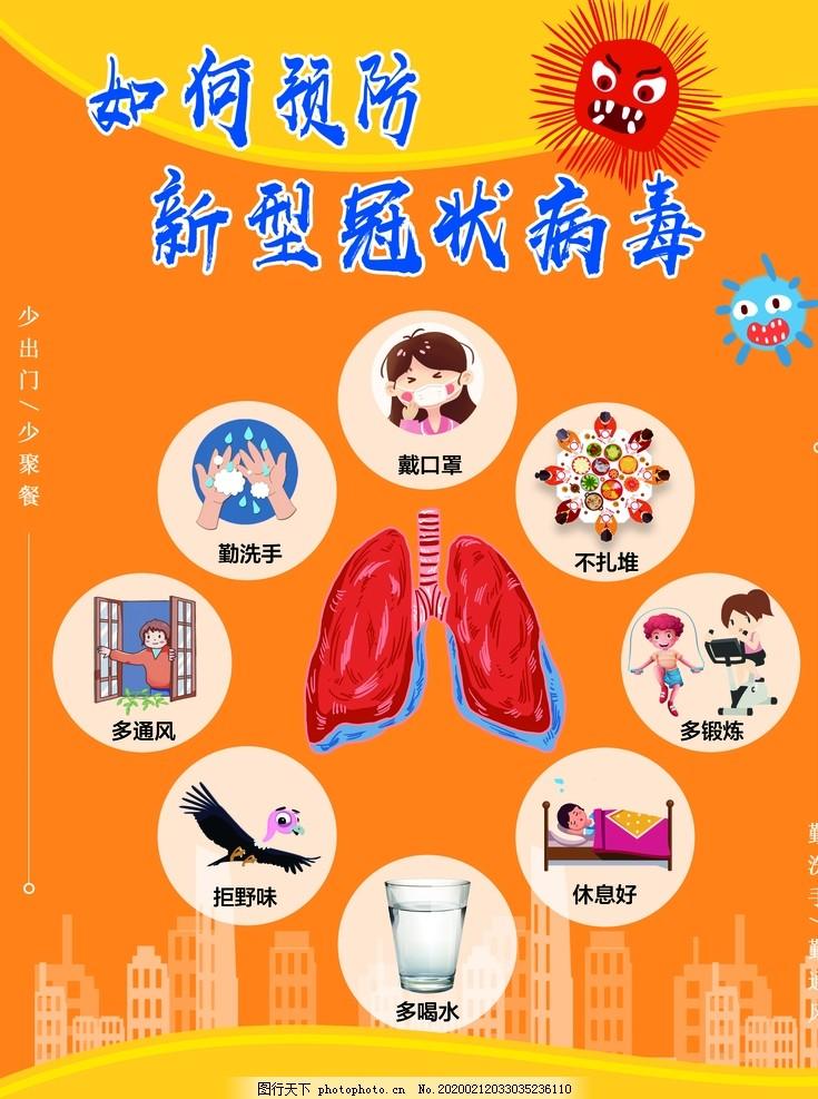 新型冠状病毒海报,挂图,肺炎,宣传海报,ps分成源文件,设计,PSD分层素材